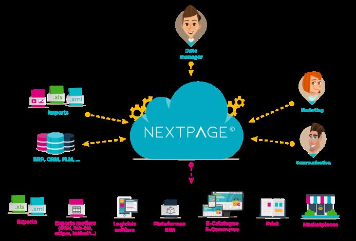 Présentation de la version 3.0 de nextPage© (solution globale de gestion de données produits et de création de catalogue)