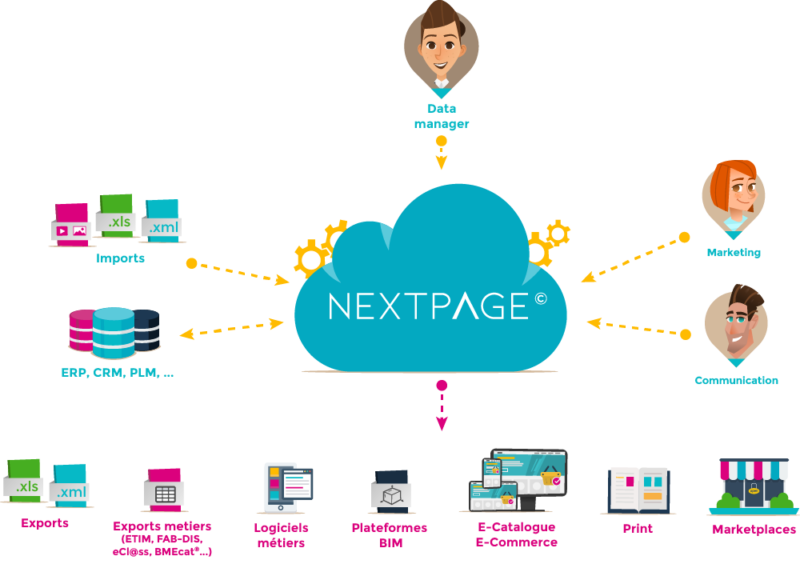 Solution Nextpage